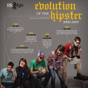 The Evolution of the Hipster 2000-2009