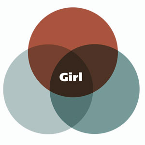 TV's Girls: A Venn Diagram