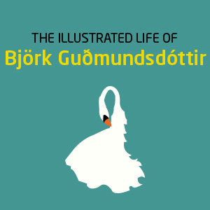 Infographic: The Illustrated Life of Björk