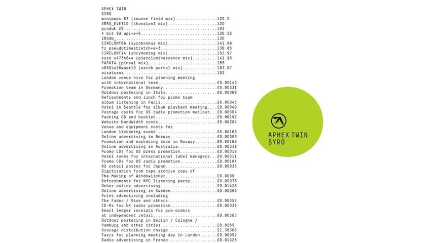 Aphex Twin: <i>Syro</i> Review