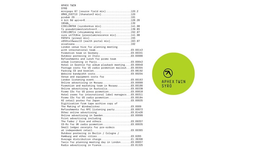 Aphex Twin: <i>Syro</i> Review