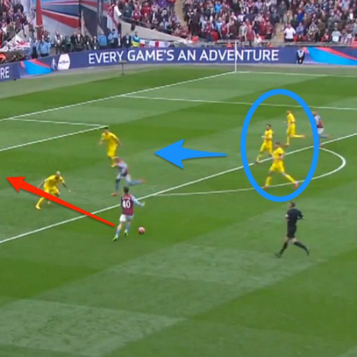 Aston Villa Attacks Transitioning Defense to Down Liverpool