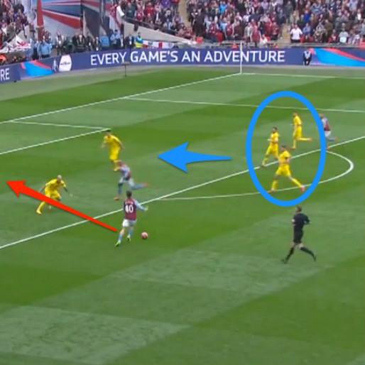 Aston Villa Attacks Transitioning Defense to Down Liverpool