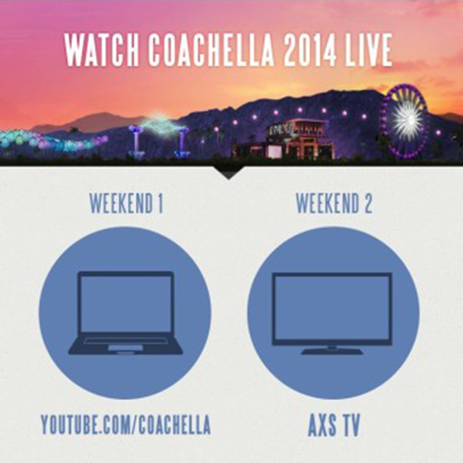 Coachella Brings Live Stream to YouTube and AXS TV