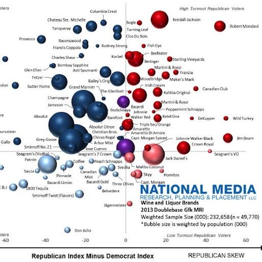 Republicans Drink Bourbon, Democrats Drink Vodka According To New Study