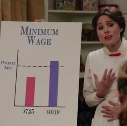 Watch Kristen Bell Sing About Minimum Wage as Mary Poppins