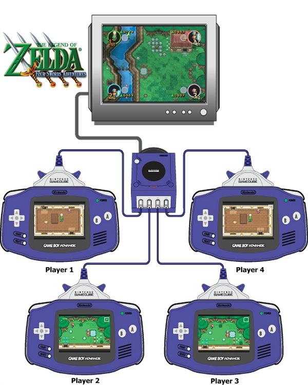 good 4 player gamecube games