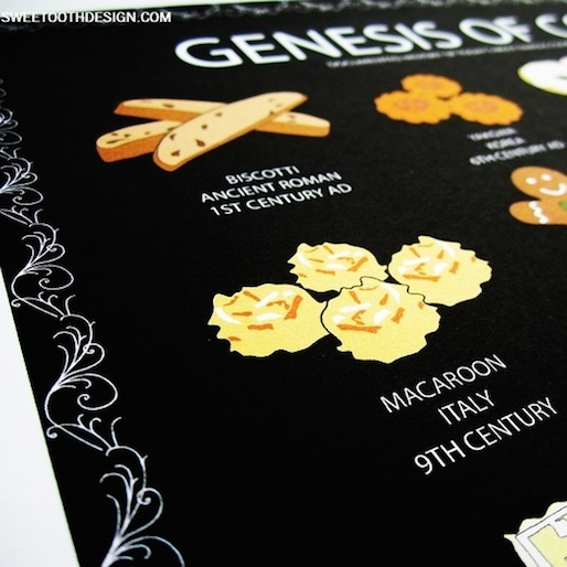 Genesis of Cookies: A History Lesson About Your Favorite Confections