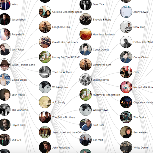 Spotify's Artist Explorer Finds Your Next Go-To Musician
