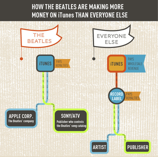 beatles_infographic.jpg