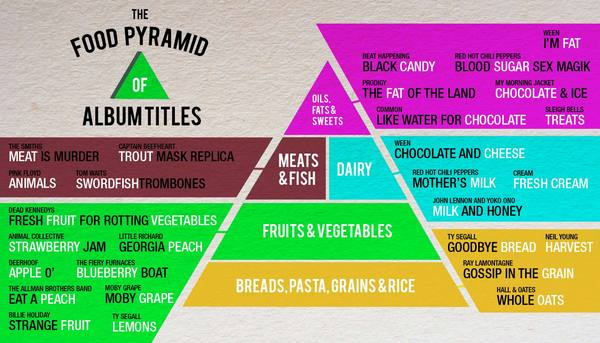 FoodPyramid_infographic (2).jpg