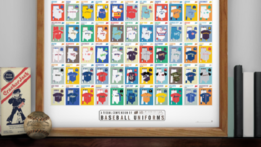 150 Years of Baseball Uniforms