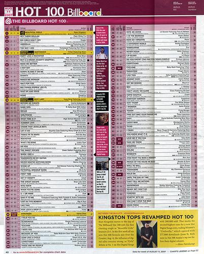Billboard's Editor Addresses Chart Issues
