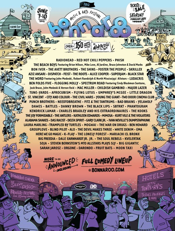 Bonnaroo Adds Acts to 2012 Lineup