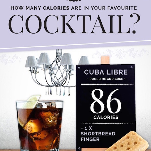 How Many Calories in That Cocktail?