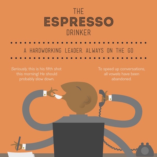 What Your Coffee Says About You As An Individual