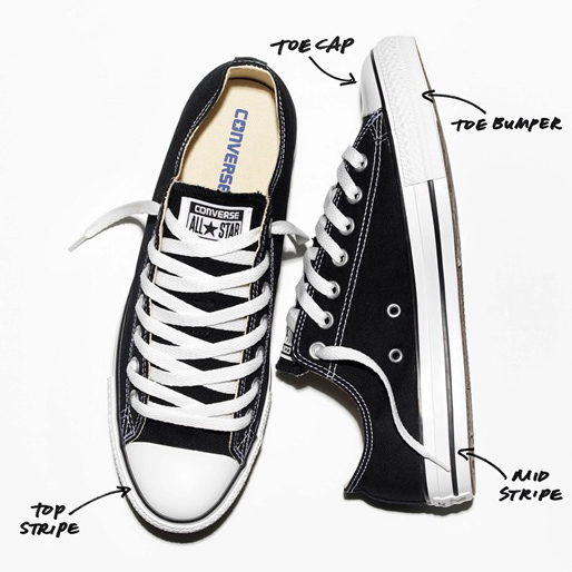 Converse Sues to Prevent Infringement of Beloved Chuck Taylors