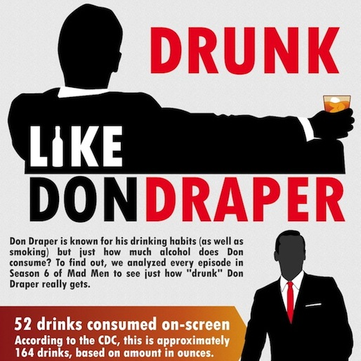 Drunk Like Don Draper