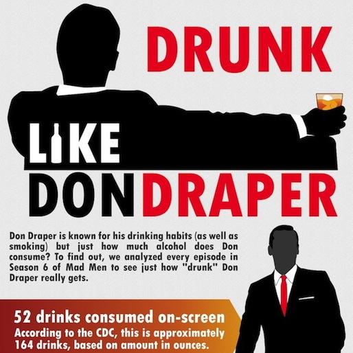 Drunk Like Don Draper