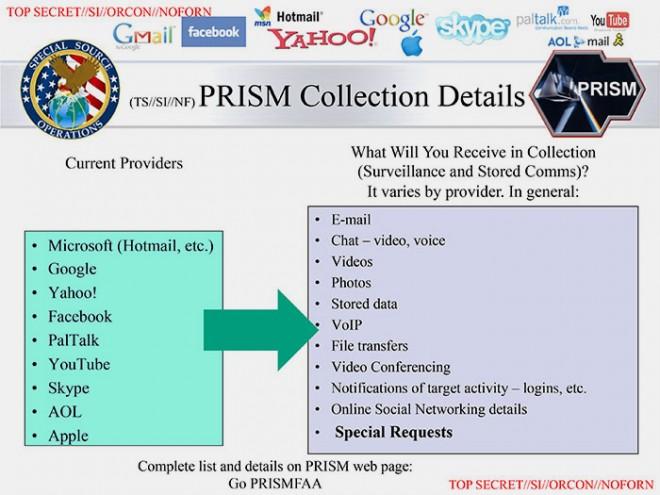 top-secret-nsa-prism-slide-3.jpg