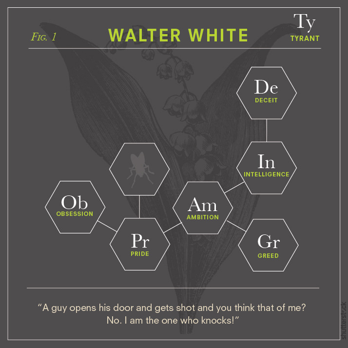 breaking-bad-infographic photo_26564_2