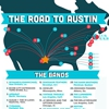 Infographic: The Road To Austin