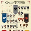 Infographic: An Introduction to Game of Thrones