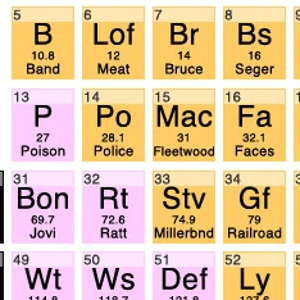 The Periodic Table of Rockin'
