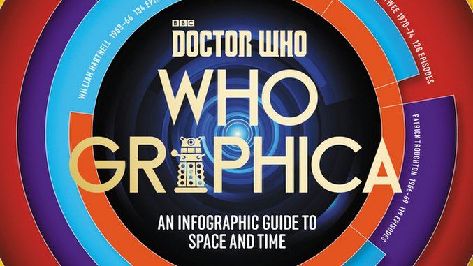 These Infographics from <i>Whographica</i> Chart <i>Doctor Who</i>'s History