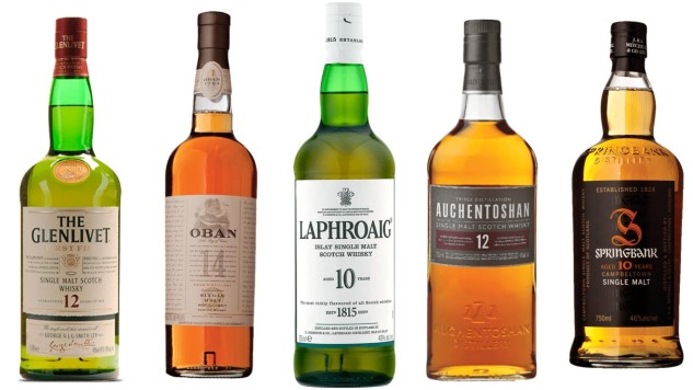 A Simple Drinker's Guide to the Classic Scotch Whisky Regions
