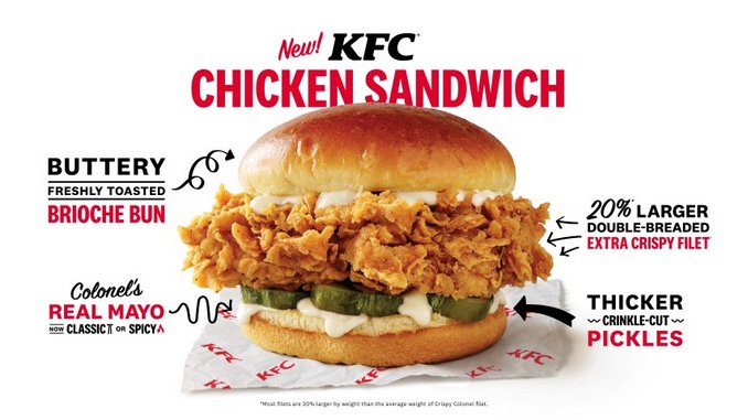 KFC's Bold New Sandwich Concept: Just Copy the Hell Out of Popeyes