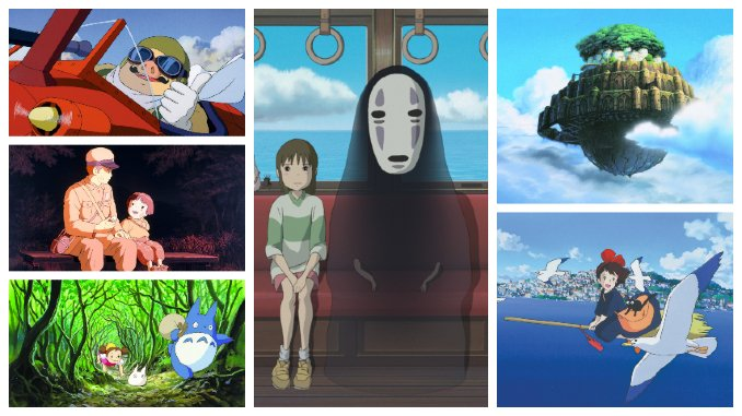Monumental Miyazaki: Every Studio Ghibli Film, Ranked