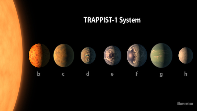 Seven Planets Discovered