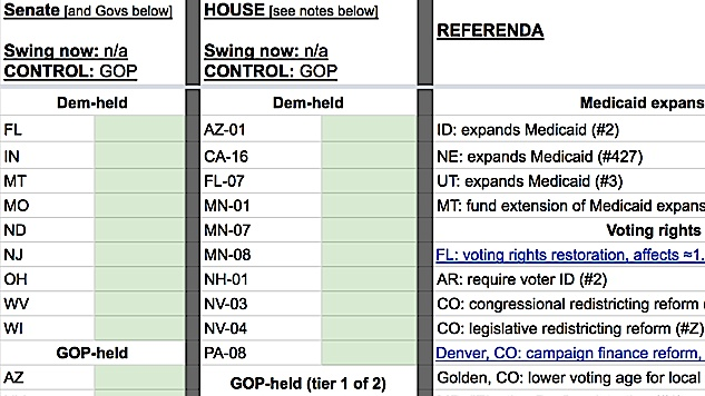 If You're A Politics Nerd, This Glorious Google Doc Tracking All Results Is Your Election Night Bible