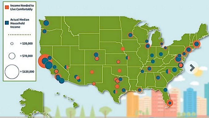 """Here's How Much Income You Need to Live """"Comfortably"""" In Each of the 50 Most Populous U.S. Cities"""