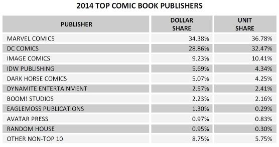 ComicPublishers.jpg