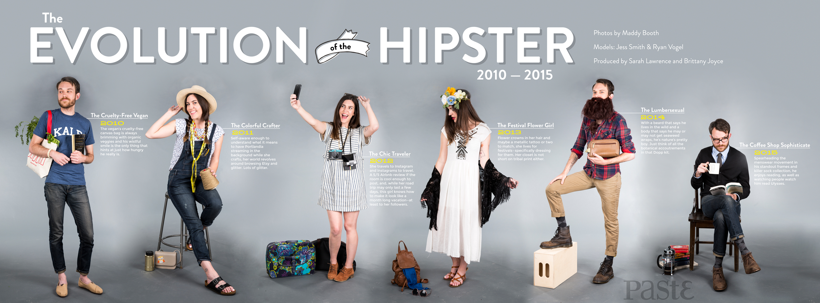 The Evolution Of The Hipster 2010 2015 Style
