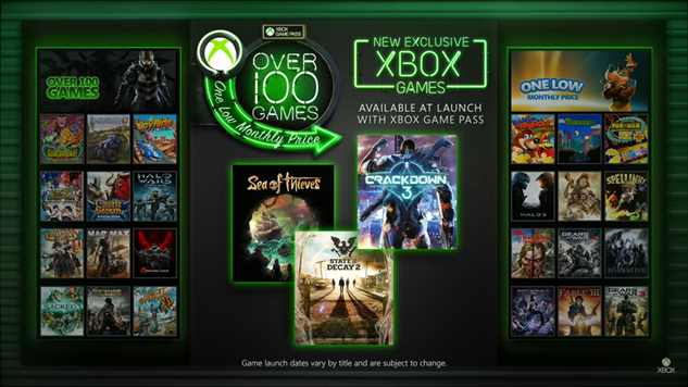 Xbox Game Pass Expansion Makes First-Party New Releases Available on Day One