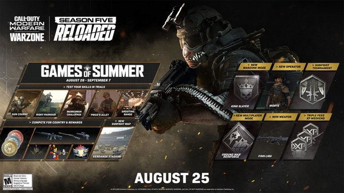 Call Of Duty Season Five Reloaded Is Here With New Olympics Themed Trials