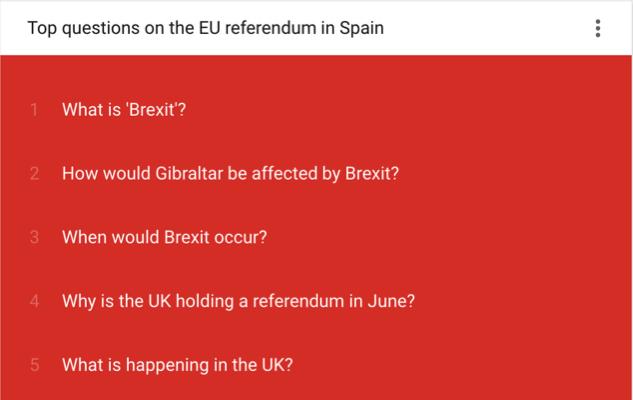 Spain eu referendum betting arctic monkeys i bet you look good on the dance floor 2005 dodge