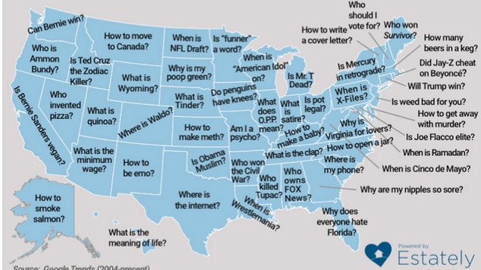 Here Are the Top 50 Questions Each State Asks on Google