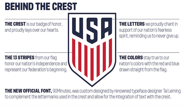 The Best 20 Tweets on the Controversial New USA Soccer Crest