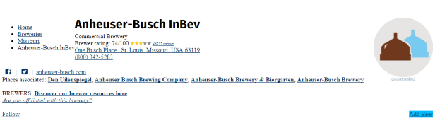 ab inbev rating 74 (Custom).PNG