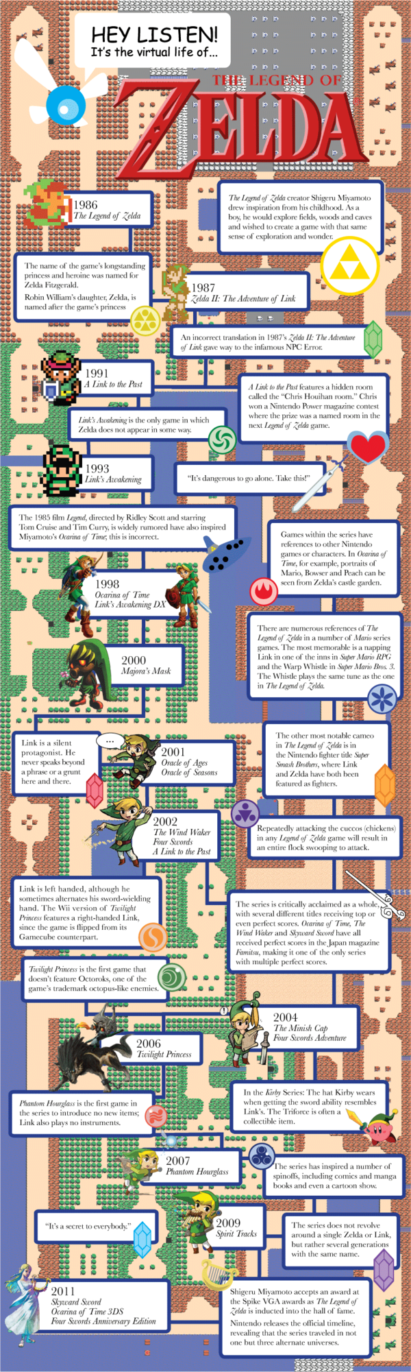 Zelda3.png