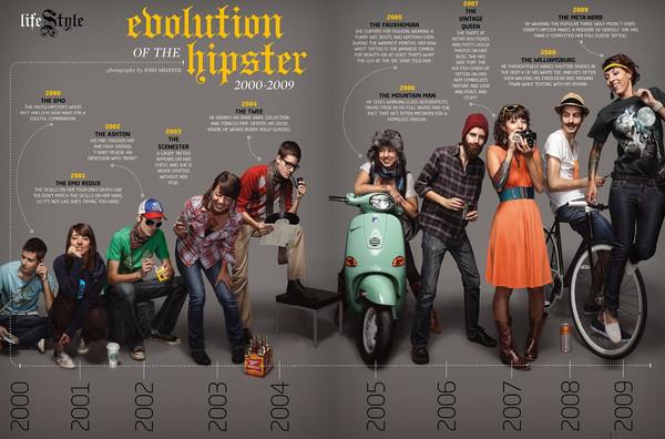 evolution-hipster.jpg
