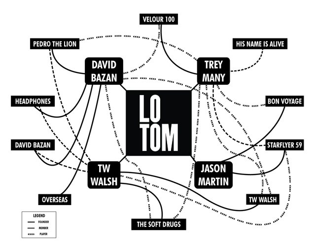Lo_Tom Flow Chart-02.jpeg