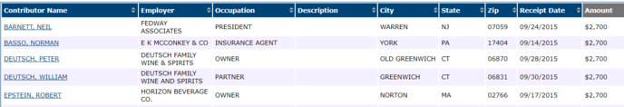 davis campaign contributions inset.PNG