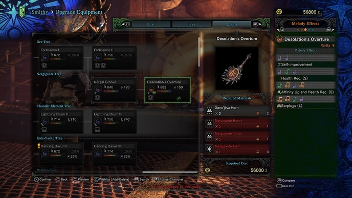 The Best Builds for Monster Hunter: World's End Game :: Games
