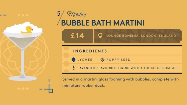 Crazy Cocktails From Around the World