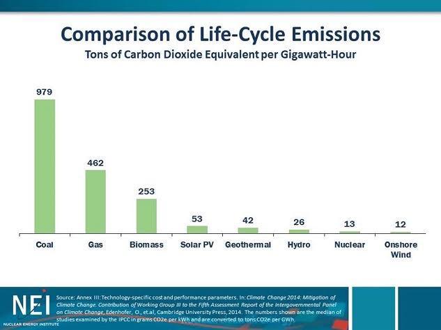 life cycle emissions.jpg